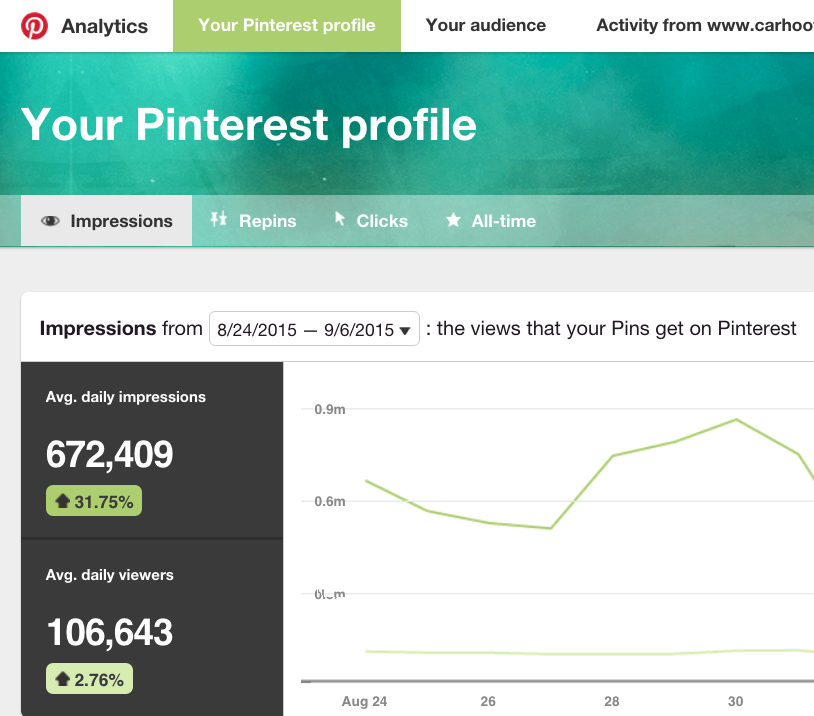 pinterest-analytics-tips