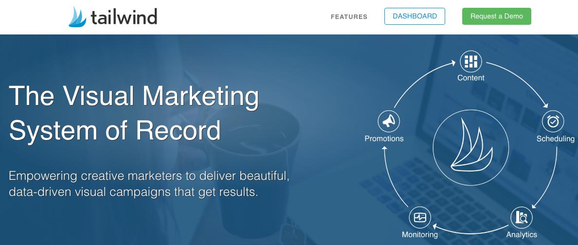 blogs for pinterest marketing