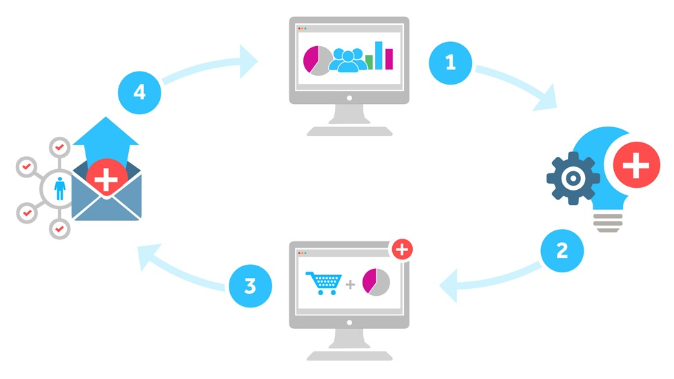make-money-on-pinterest-digital-product